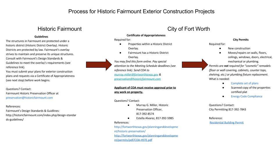 Historic Fairmount Structure Design Standards & Guidelines ...